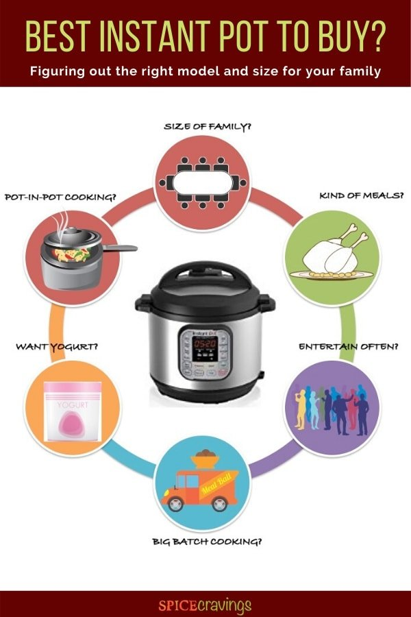 infographic with instant pot and cooking preferences in diagram